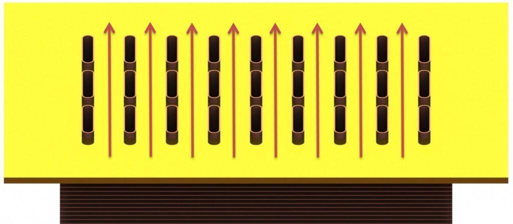 standard inline core